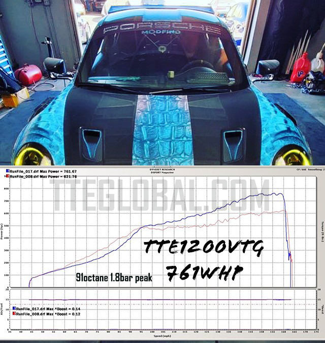 TTE1200-VTG-1-8-bar-91-octane