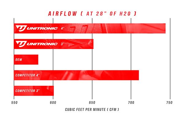 airflowtables25tfsiinletelbowsI852Sc6SbC1cF