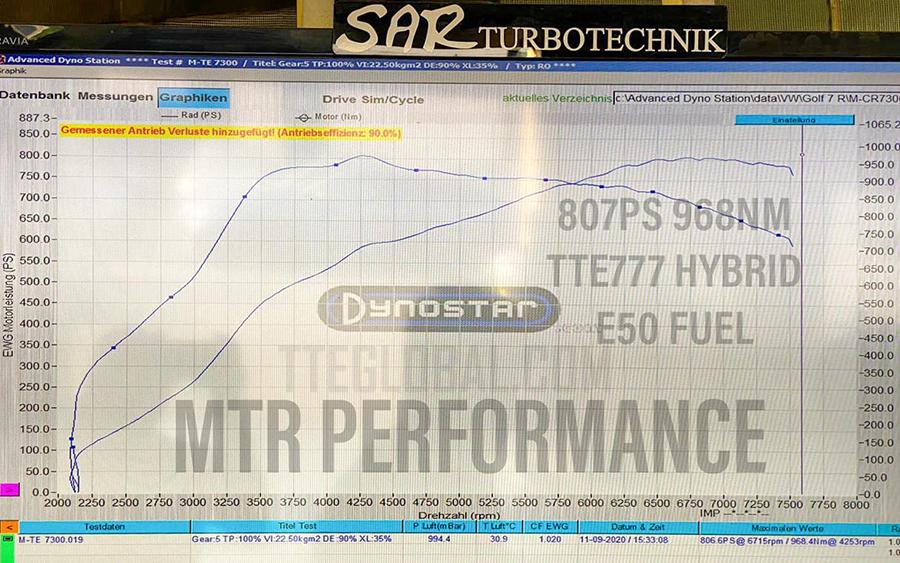TTE777-E50-2-2-BAR-MTR